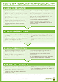 How to do a high-quality remote consultation flowchart